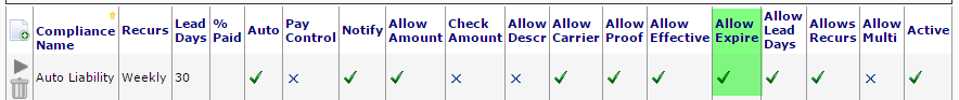 Compliance Type with Expiration