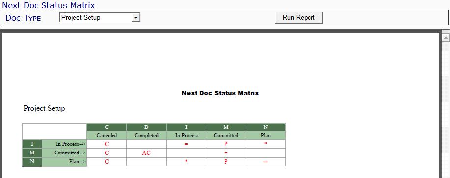 Next Doc Status Matrix