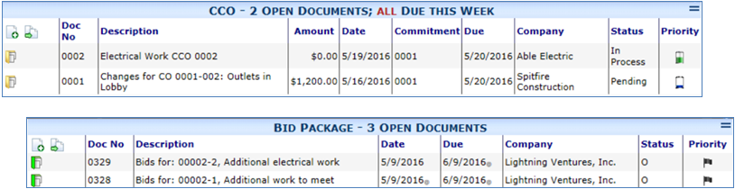 201606 CCO list and Bid Package list